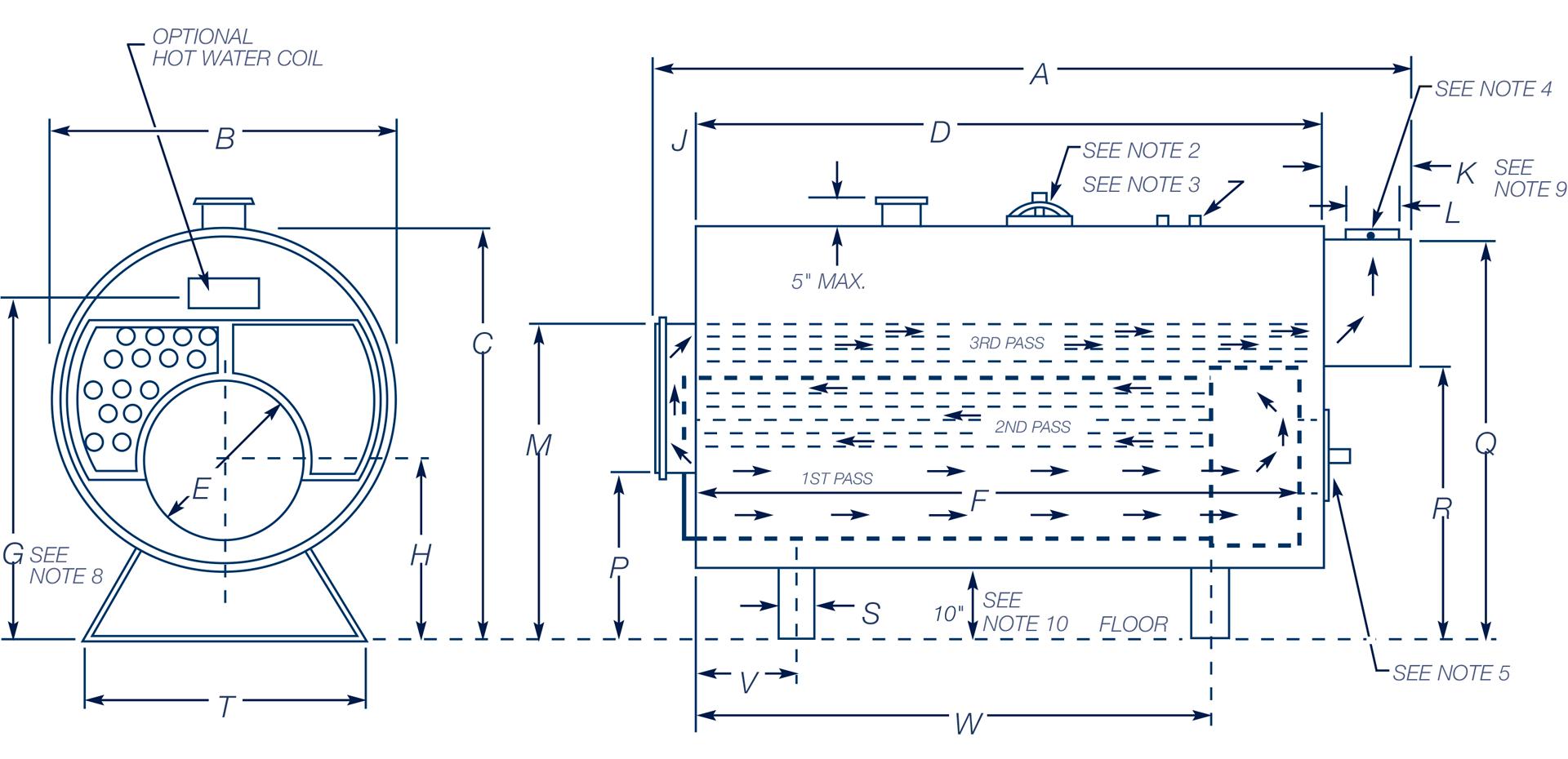 boiler-notes-2